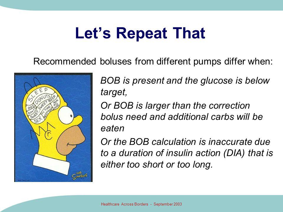 Healthcare Across Borders - September 2003 Scenario 5: Effect Of Change In BG Only the BG changes.