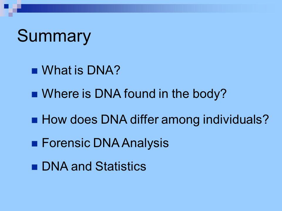 Maggot Crop Where is DNA?
