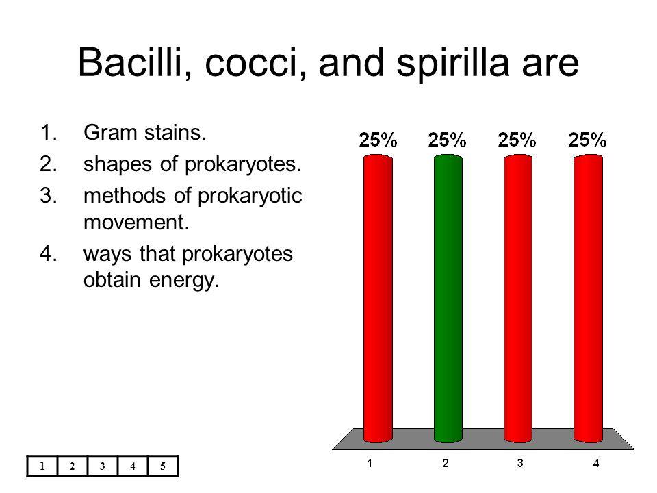 12345 Bacilli, cocci, and spirilla are 1.Gram stains. 2.shapes of prokaryotes. 3.methods of prokaryotic movement. 4.ways that prokaryotes obtain energ