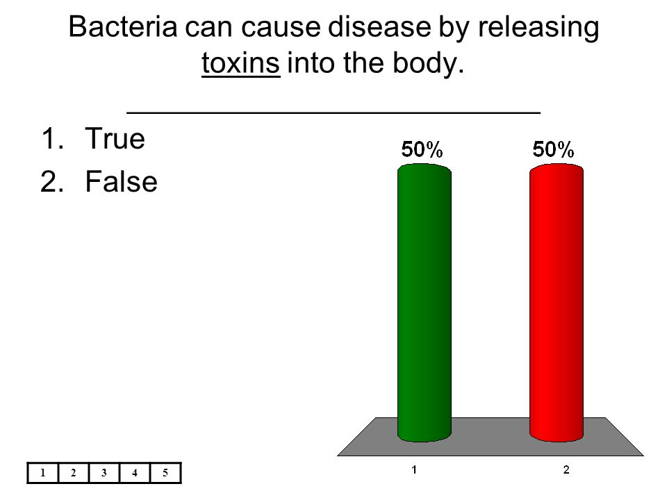 12345 Bacteria can cause disease by releasing toxins into the body. _________________________ 1.True 2.False