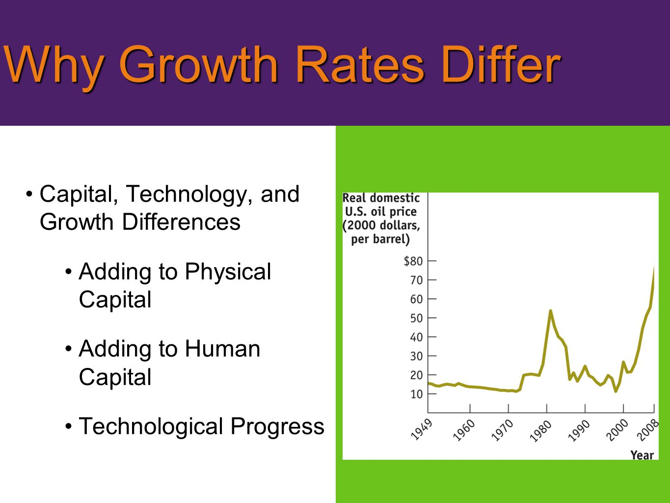 Why Growth Rates Differ Capital, Technology, and Growth Differences Adding to Physical Capital Adding to Human Capital Technological Progress