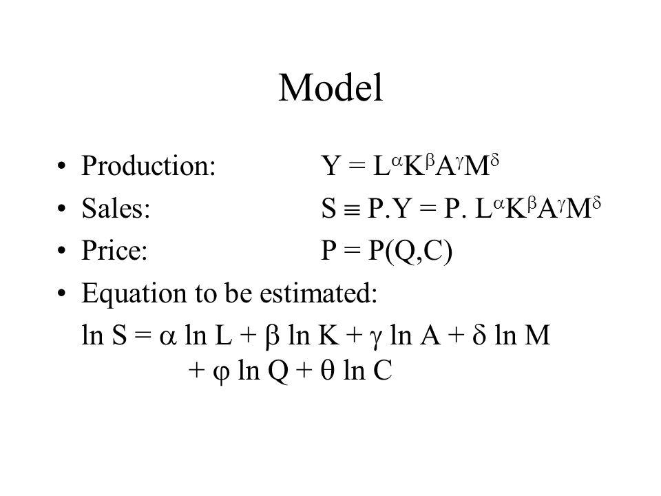 Model Production:Y = L  K  A  M  Sales: S  P.Y = P. L  K  A  M  Price:P = P(Q,C) Equation to be estimated: ln S =  ln L +  ln K +  ln A +