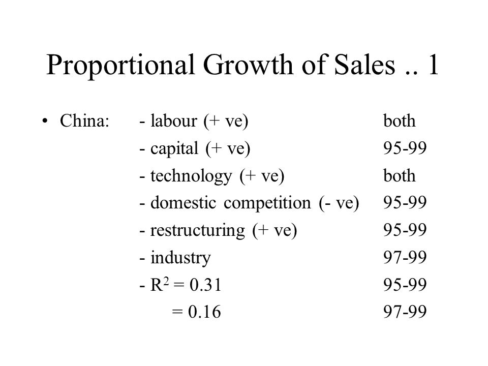 Proportional Growth of Sales..