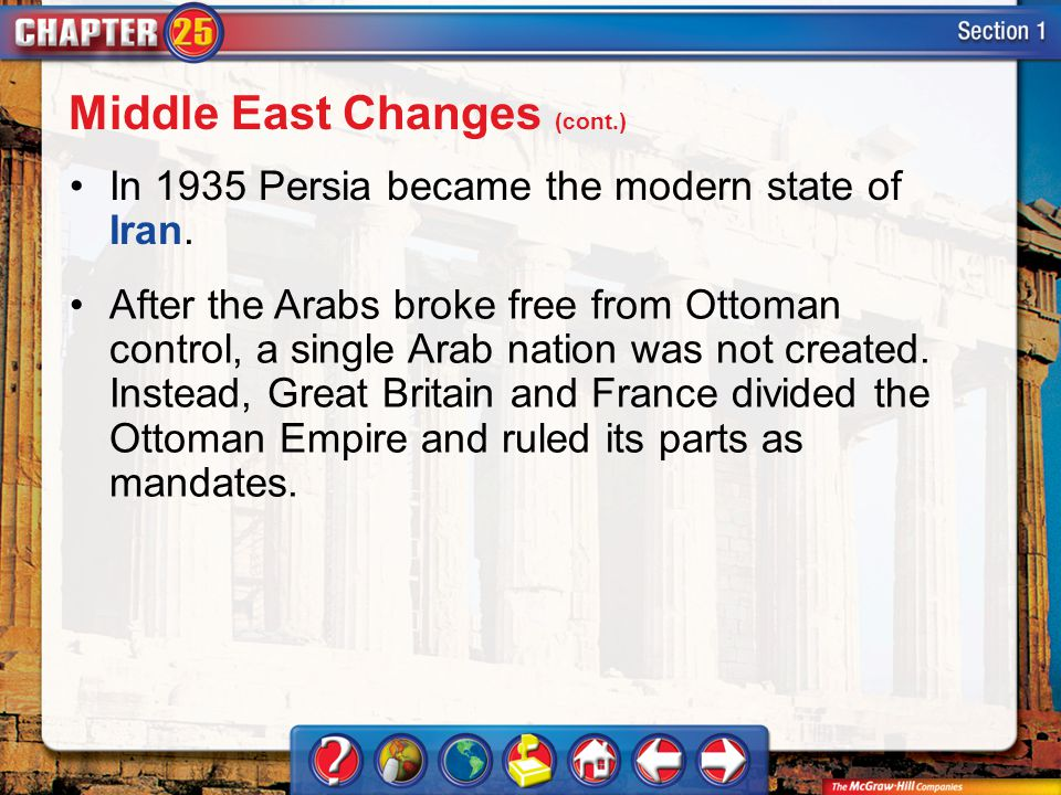Section 1 In 1935 Persia became the modern state of Iran. After the Arabs broke free from Ottoman control, a single Arab nation was not created. Inste