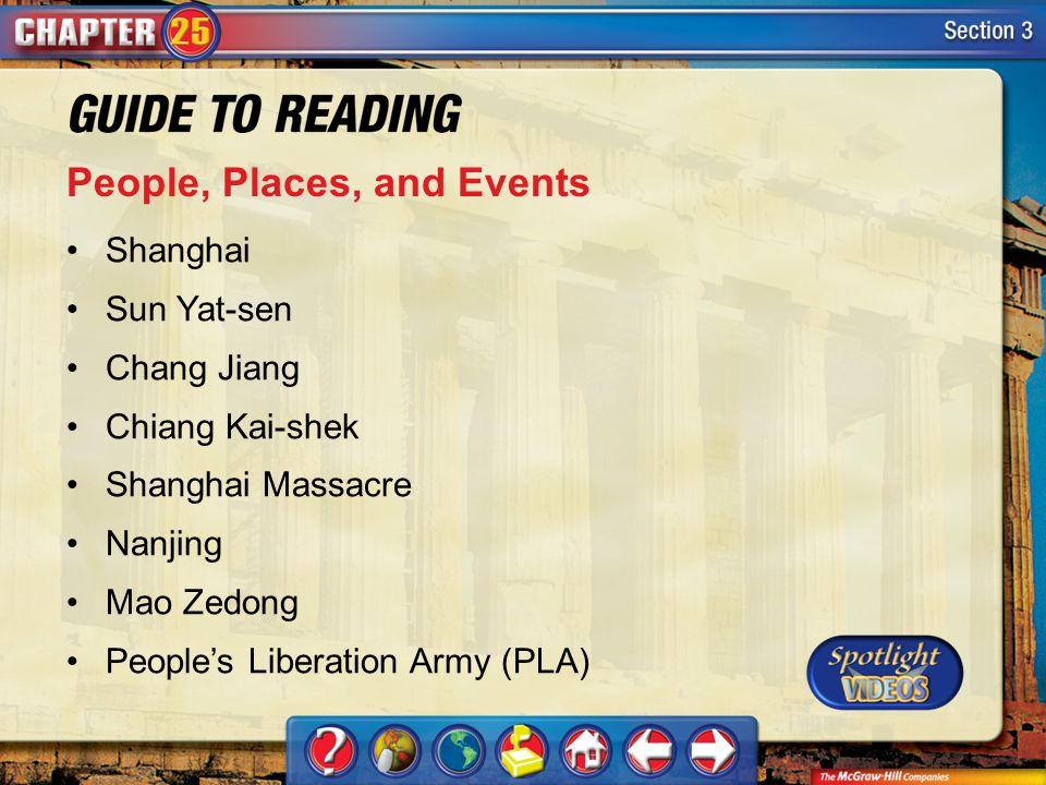 Section 3-Key Terms People, Places, and Events Shanghai Sun Yat-sen Chang Jiang Chiang Kai-shek Shanghai Massacre Nanjing Mao Zedong People's Liberati