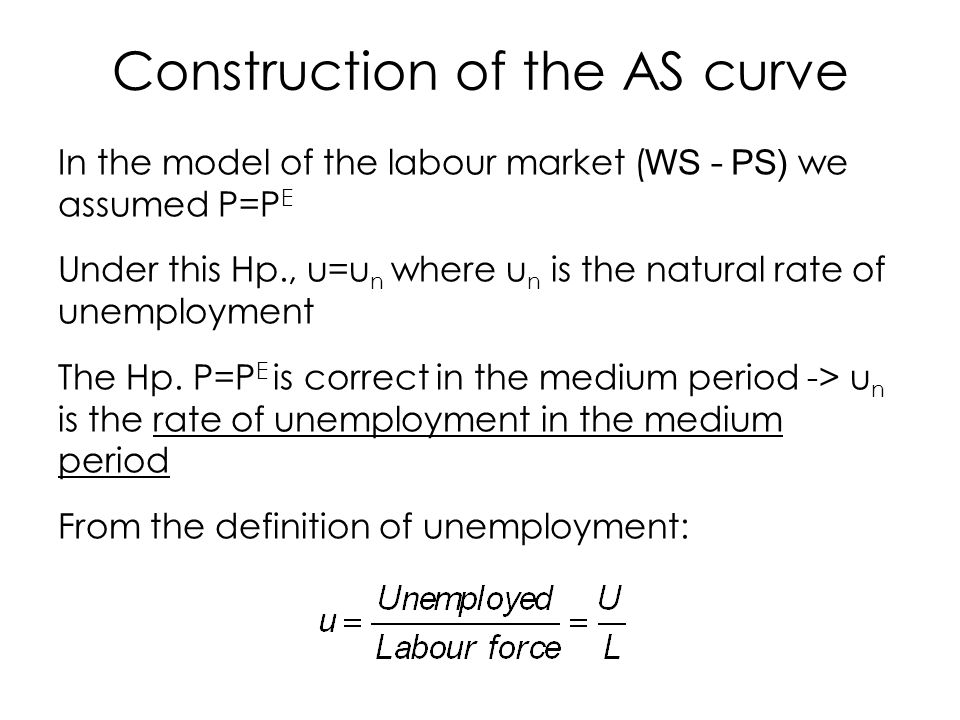 Construction of the AS curve In the model of the labour market ( WS – PS) we assumed P=P E Under this Hp., u=u n where u n is the natural rate of unemployment The Hp.