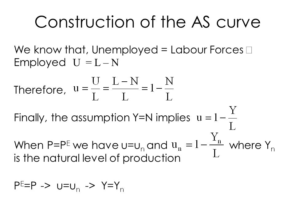 Construction of the AS curve We know that, Unemployed = Labour Forces – Employed U = L – N Therefore, Finally, the assumption Y=N implies When P=P E we have u=u n and where Y n is the natural level of production P E =P -> u=u n -> Y=Y n