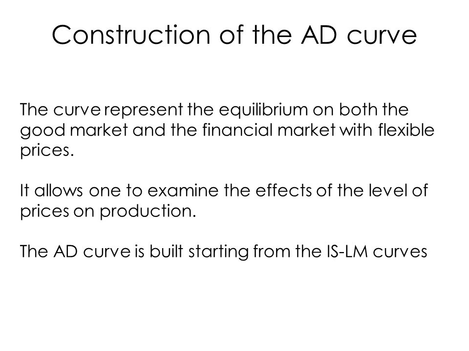 The curve represent the equilibrium on both the good market and the financial market with flexible prices.