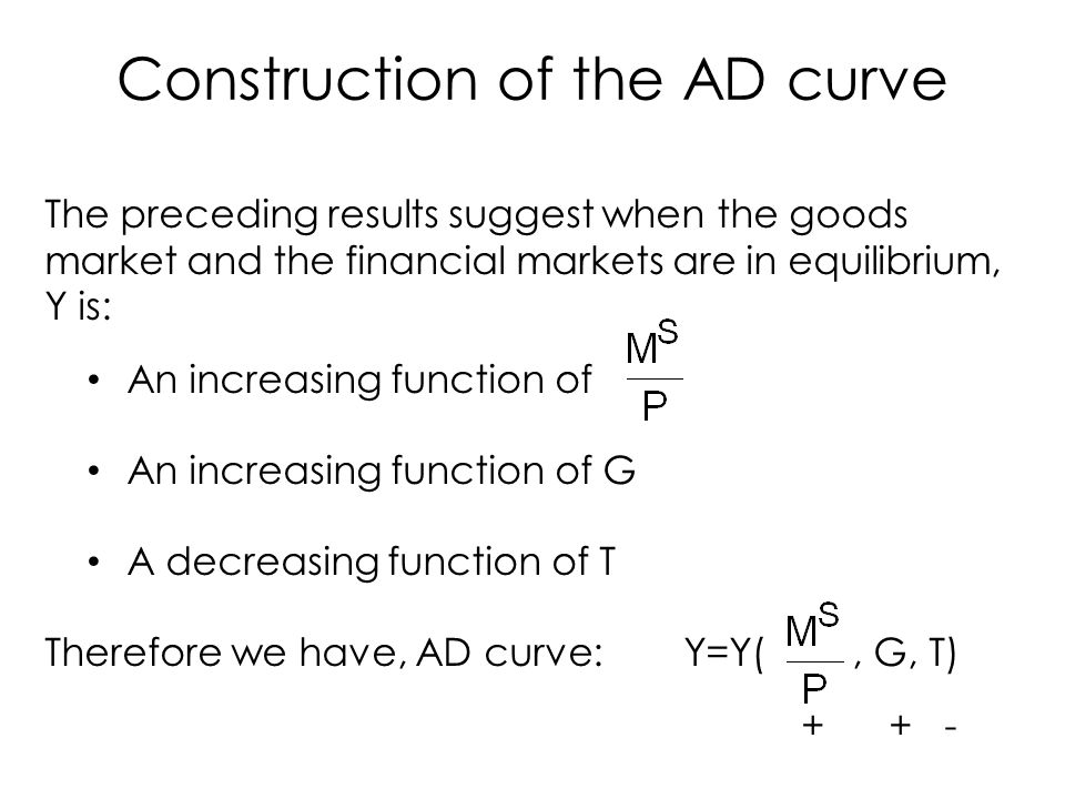 The preceding results suggest when the goods market and the financial markets are in equilibrium, Y is: An increasing function of An increasing function of G A decreasing function of T Therefore we have, AD curve:Y=Y(, G, T) + + - Construction of the AD curve