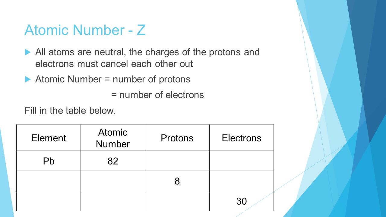 Atomic Number - Z  All atoms are neutral, the charges of the protons and electrons must cancel each other out  Atomic Number = number of protons = number of electrons Fill in the table below.