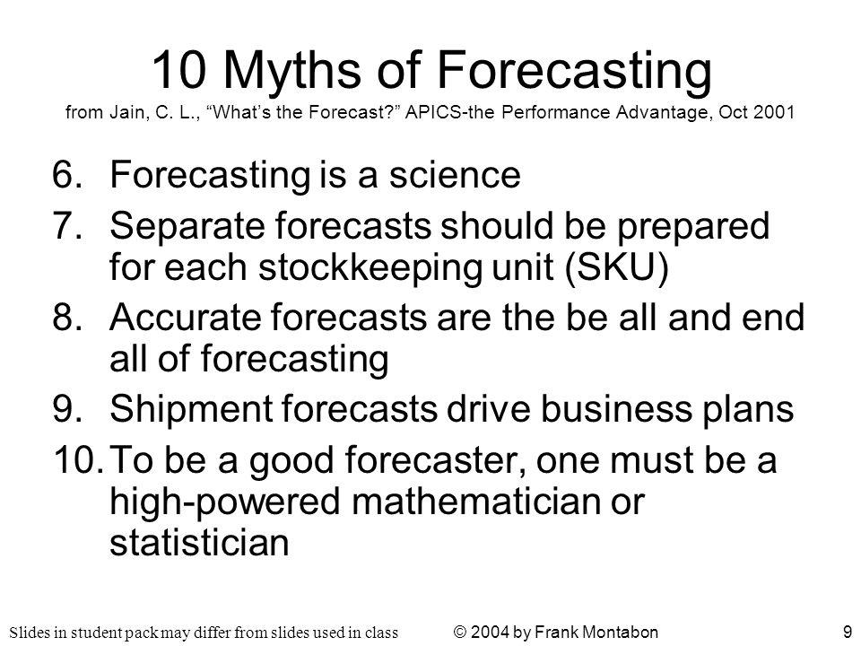 Slides in student pack may differ from slides used in class © 2004 by Frank Montabon9 10 Myths of Forecasting from Jain, C.