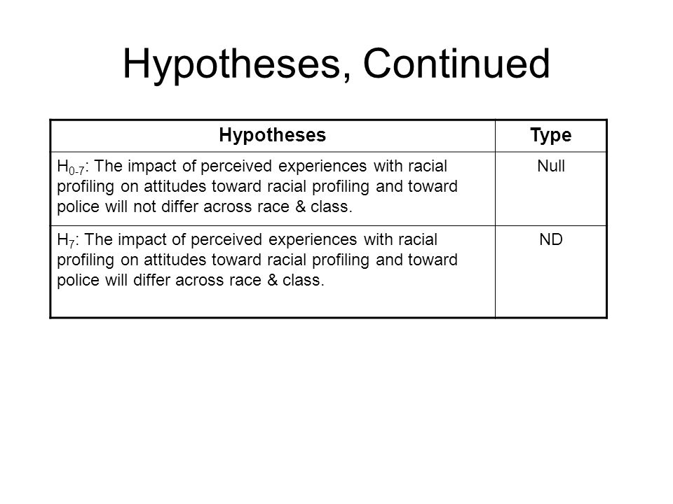 Hypotheses, Continued HypothesesType H 0-7 : The impact of perceived experiences with racial profiling on attitudes toward racial profiling and toward police will not differ across race & class.