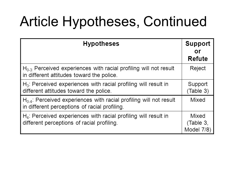 Article Hypotheses, Continued HypothesesSupport or Refute H 0-3: Perceived experiences with racial profiling will not result in different attitudes toward the police.