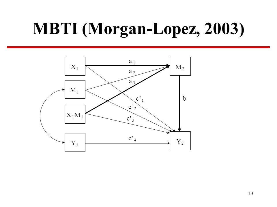 13 MBTI (Morgan-Lopez, 2003) X 1 Y 1 X 1 M 1 Y 2 M 1 M 2 a 1 a 2 a 3 bc' 1 c' 2 c' 3 c' 4