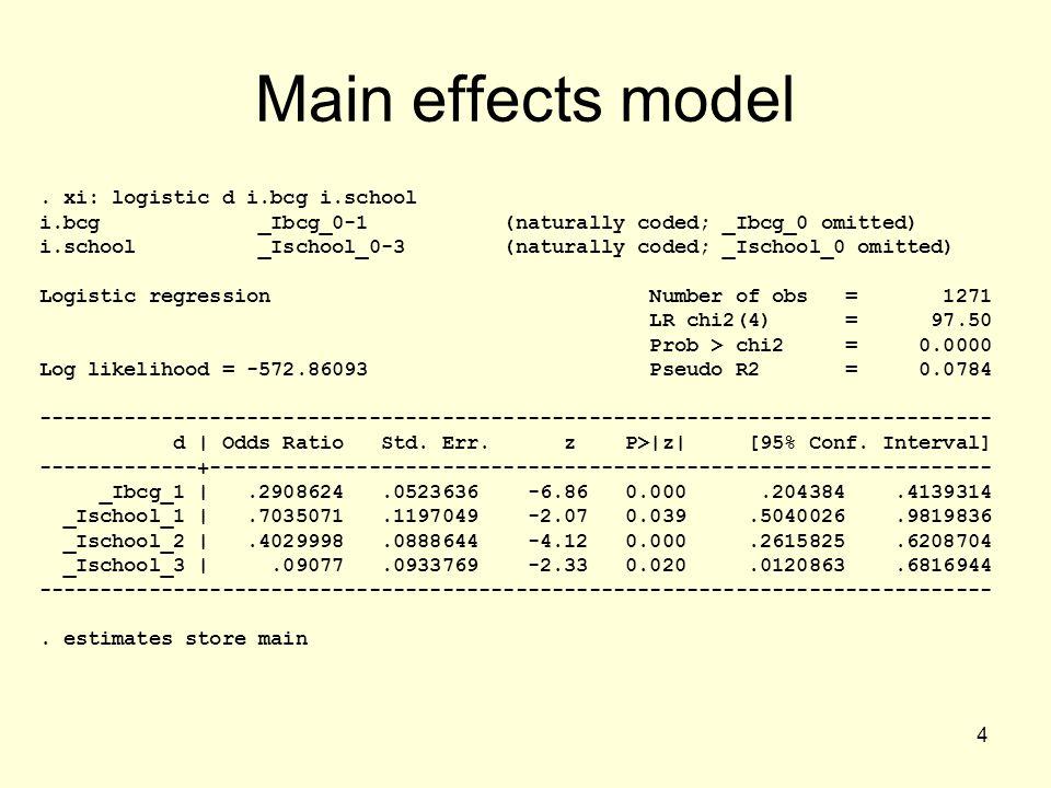 15 LRT.xi: logistic y i.x Log likelihood = -11.457255.