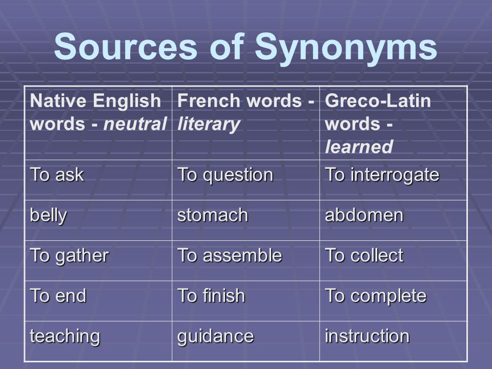 Sources of Synonyms Native English words - neutral French words - literary Greco-Latin words - learned To ask To question To interrogate bellystomacha