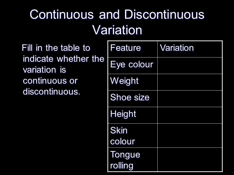 Continuous and Discontinuous Variation Fill in the table to indicate whether the variation is continuous or discontinuous.