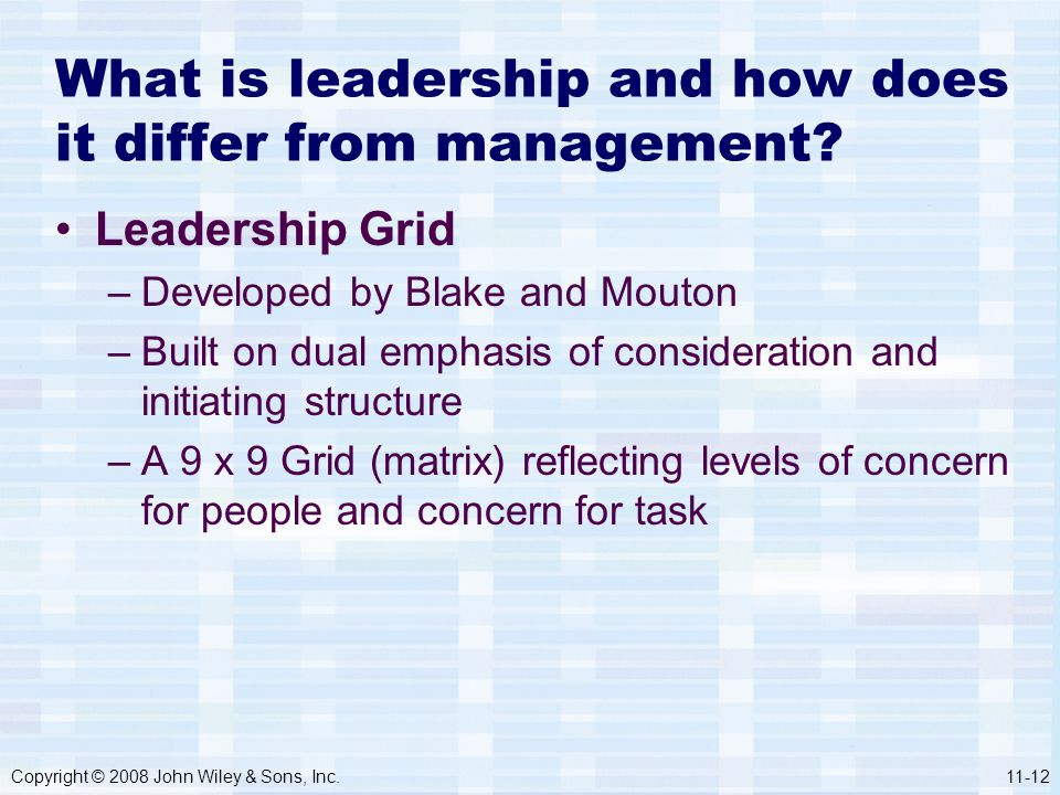 Copyright © 2008 John Wiley & Sons, Inc.11-12 What is leadership and how does it differ from management? Leadership Grid –Developed by Blake and Mouto