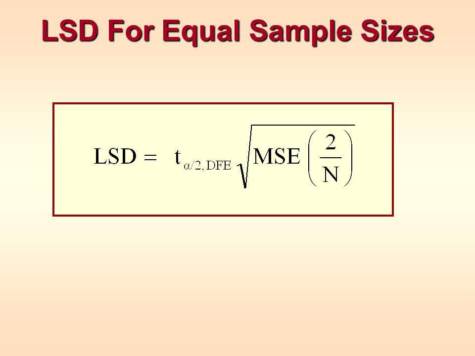 LSD For Equal Sample Sizes