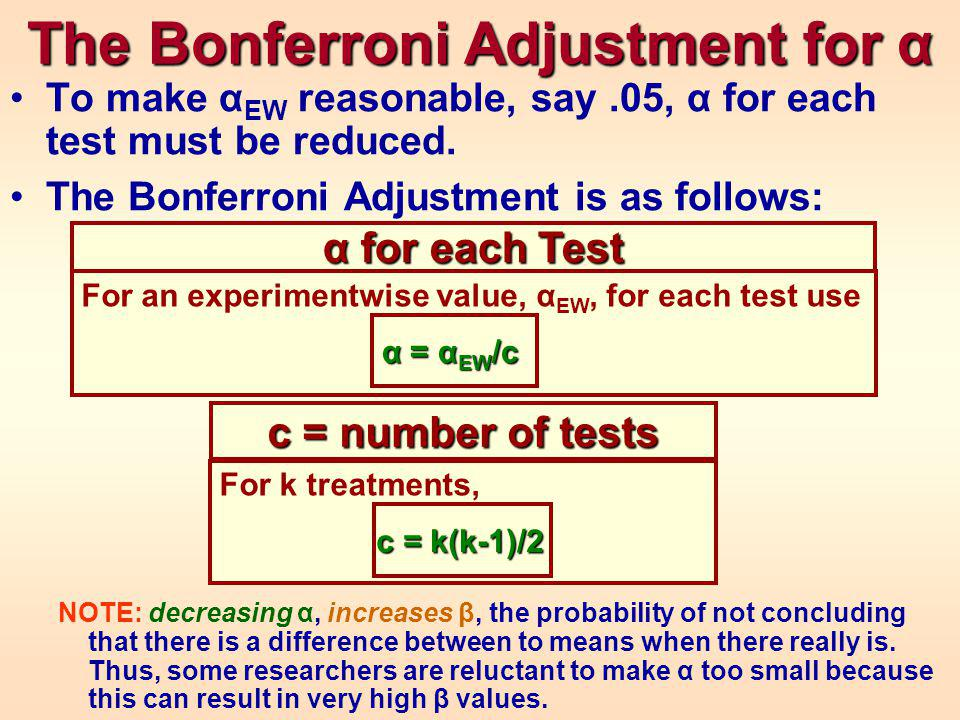 The Bonferroni Adjustment for α To make α EW reasonable, say.05, α for each test must be reduced.