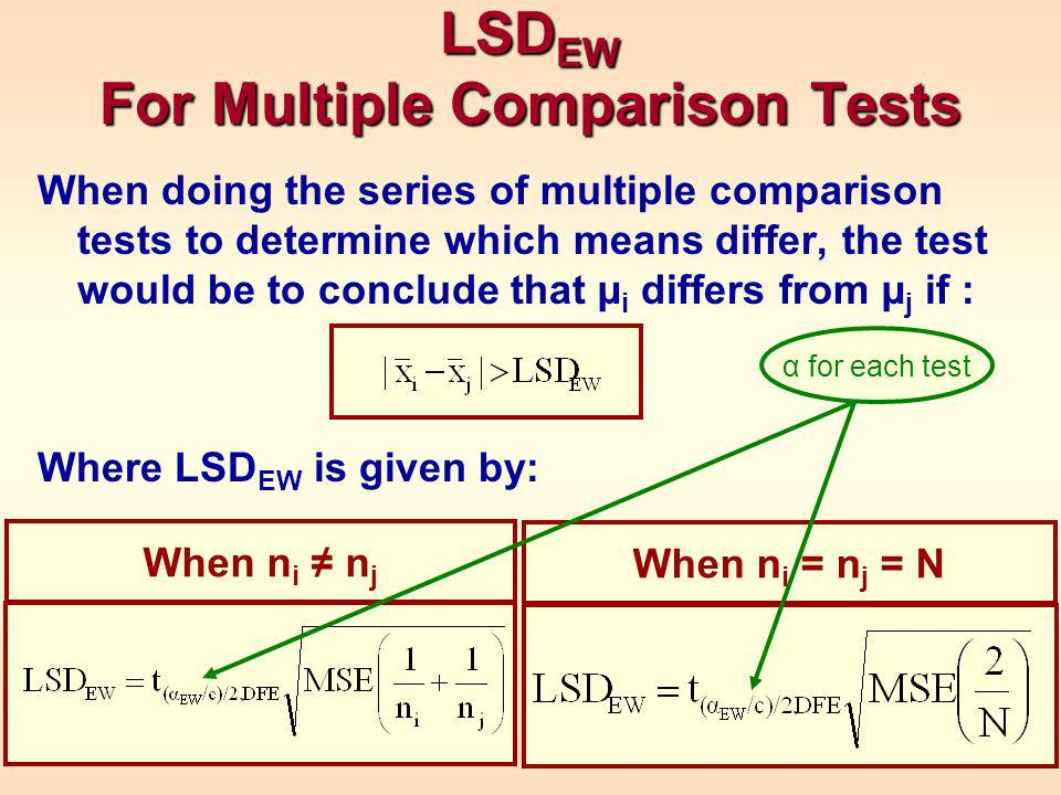 LSD EW For Multiple Comparison Tests When doing the series of multiple comparison tests to determine which means differ, the test would be to conclude that µ i differs from µ j if : Where LSD EW is given by: When n i ≠ n j When n i = n j = N α for each test