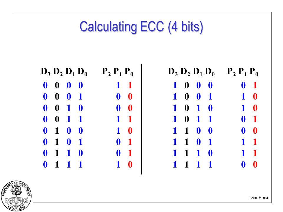 Dan Ernst Calculating ECC (4 bits) 0 0 0 0 0 1 0 0 1 0 0 0 1 1 0 1 0 0 0 1 0 1 1 0 0 1 1 1 1 0 0 0 1 0 0 1 1 0 1 0 1 1 1 1 0 0 1 1 0 1 1 1 1 0 1 1 D 3 D 2 D 1 D 0 P 2 P 1 P 0 1001011010010110 1001011010010110 1001100110011001 0110011001100110