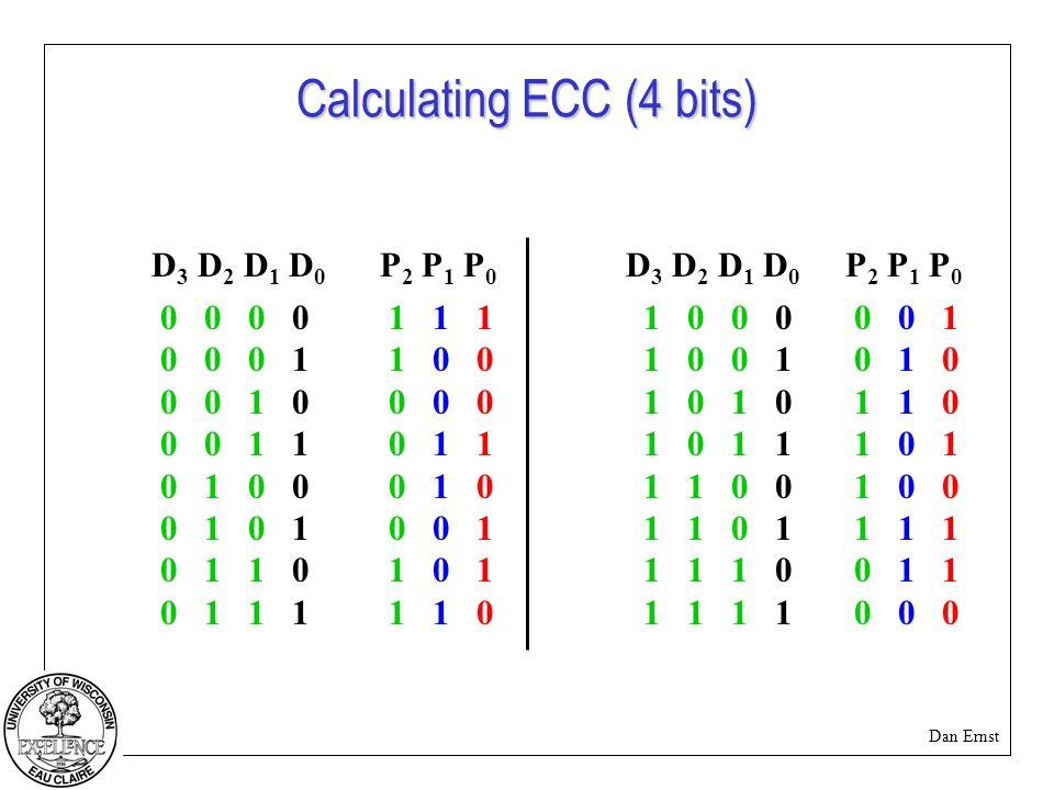 Dan Ernst Calculating ECC (4 bits) 0 0 0 0 0 1 0 0 1 0 0 0 1 1 0 1 0 0 0 1 0 1 1 0 0 1 1 1 1 0 0 0 1 0 0 1 1 0 1 0 1 1 1 1 0 0 1 1 0 1 1 1 1 0 1 1 D 3 D 2 D 1 D 0 P 2 P 1 P 0 1001011010010110 1001011010010110 1001100110011001 0110011001100110 1100001111000011 0011110000111100