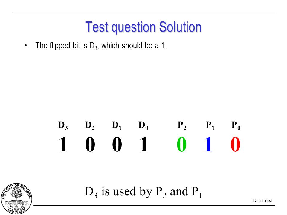 Dan Ernst Test question Solution The flipped bit is D 3, which should be a 1.