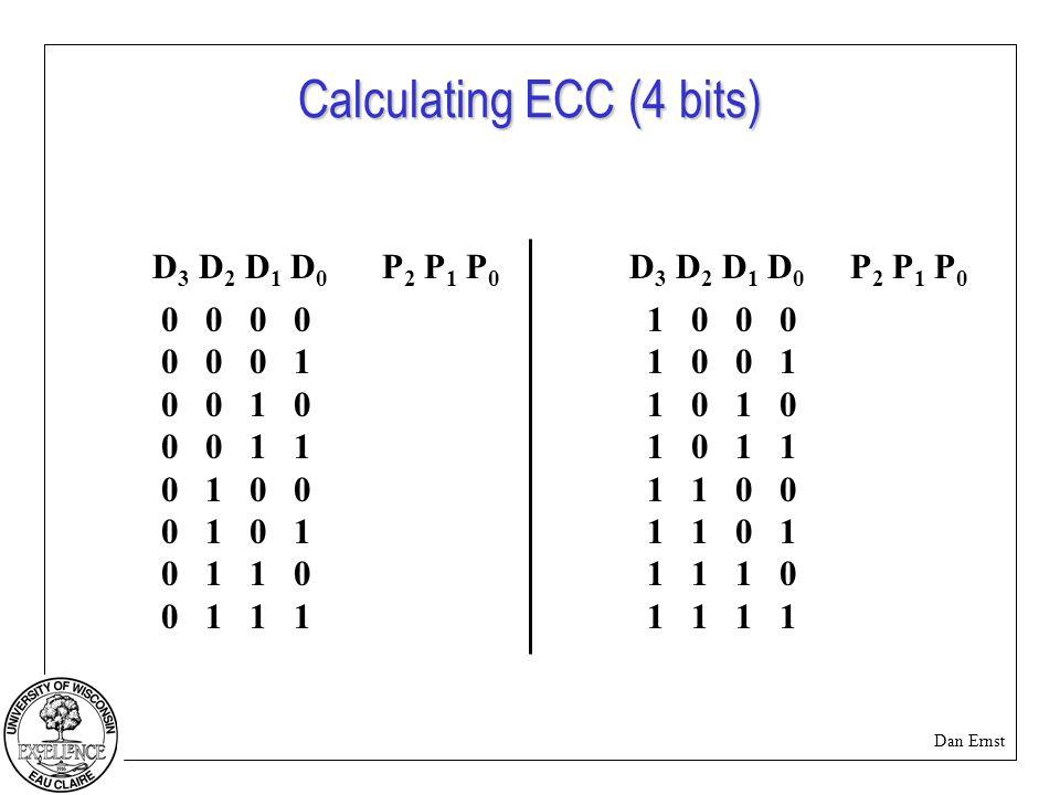 Dan Ernst Calculating ECC (4 bits) 0 0 0 0 0 1 0 0 1 0 0 0 1 1 0 1 0 0 0 1 0 1 1 0 0 1 1 1 1 0 0 0 1 0 0 1 1 0 1 0 1 1 1 1 0 0 1 1 0 1 1 1 1 0 1 1 D 3 D 2 D 1 D 0 P 2 P 1 P 0