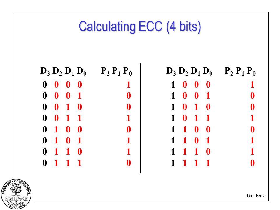 Dan Ernst Calculating ECC (4 bits) 0 0 0 0 0 1 0 0 1 0 0 0 1 1 0 1 0 0 0 1 0 1 1 0 0 1 1 1 1 0 0 0 1 0 0 1 1 0 1 0 1 1 1 1 0 0 1 1 0 1 1 1 1 0 1 1 D 3 D 2 D 1 D 0 P 2 P 1 P 0 1001011010010110 1001011010010110
