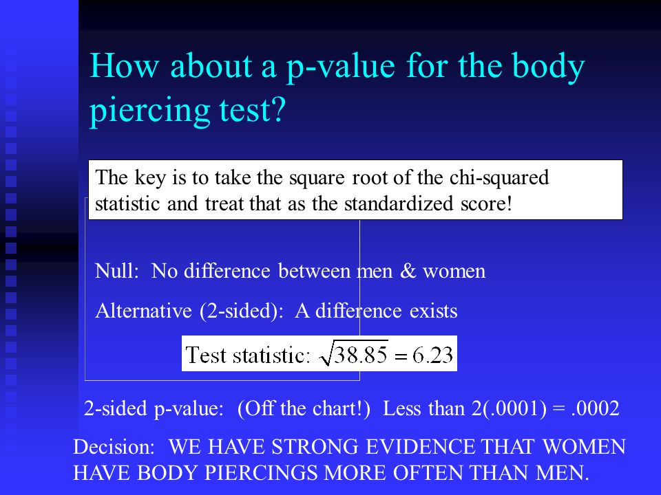 How about a p-value for the body piercing test.