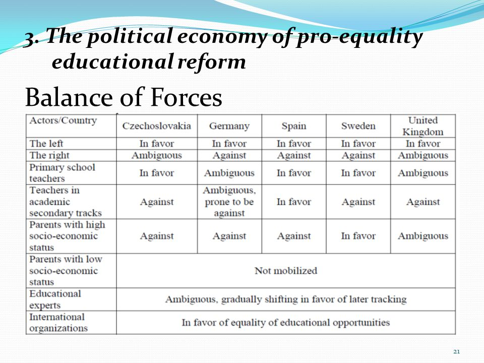3. The political economy of pro-equality educational reform 21 Balance of Forces