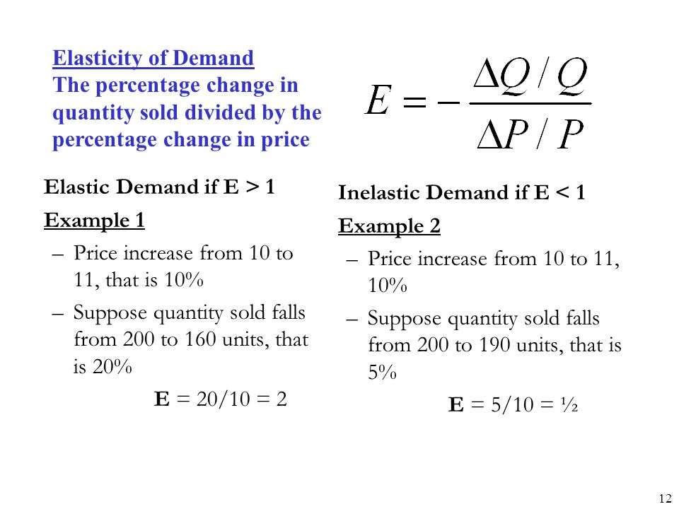 12 Elastic Demand if E > 1 Example 1 –Price increase from 10 to 11, that is 10% –Suppose quantity sold falls from 200 to 160 units, that is 20% E = 20/10 = 2 Inelastic Demand if E < 1 Example 2 –Price increase from 10 to 11, 10% –Suppose quantity sold falls from 200 to 190 units, that is 5% E = 5/10 = ½ Elasticity of Demand The percentage change in quantity sold divided by the percentage change in price