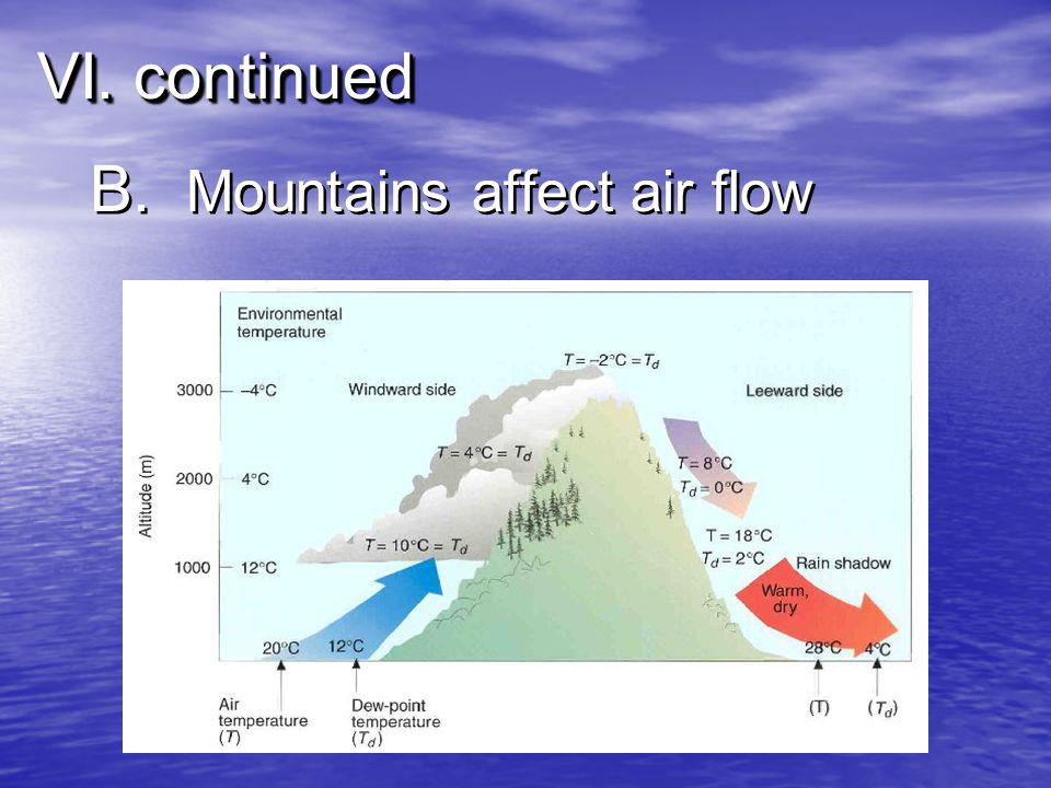VI. continued B. Mountains affect air flow