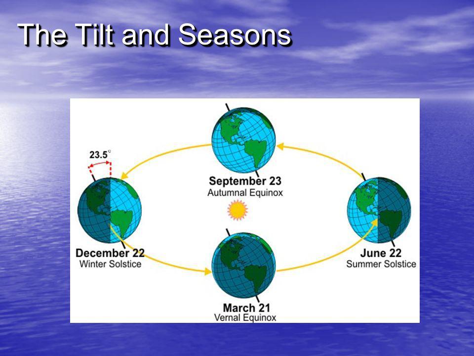 The Tilt and Seasons