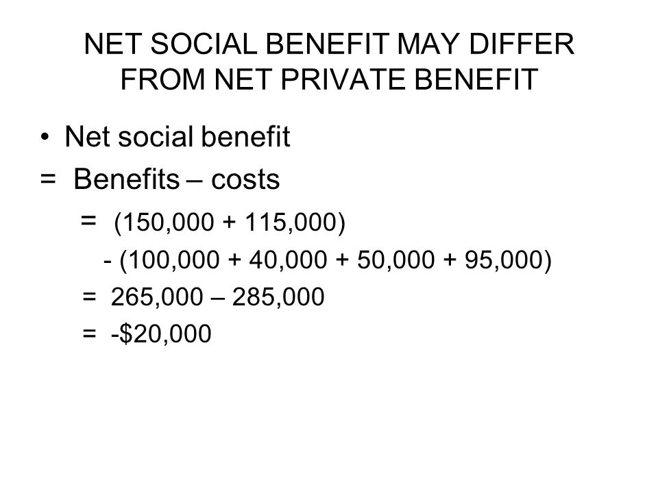 NET SOCIAL BENEFIT MAY DIFFER FROM NET PRIVATE BENEFIT Net social benefit = Benefits – costs = (150,000 + 115,000) - (100,000 + 40,000 + 50,000 + 95,000) = 265,000 – 285,000 = -$20,000