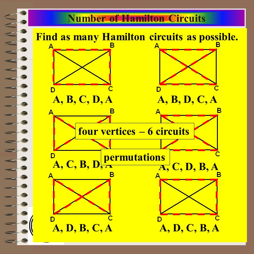 Aim: Graph Theory – Hamilton Paths & Circuits Course: Math Literacy Number of Hamilton Circuits Find as many Hamilton circuits as possible. A, B, C, D