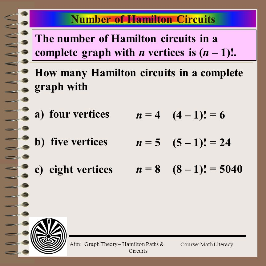 Aim: Graph Theory – Hamilton Paths & Circuits Course: Math Literacy Number of Hamilton Circuits The number of Hamilton circuits in a complete graph wi