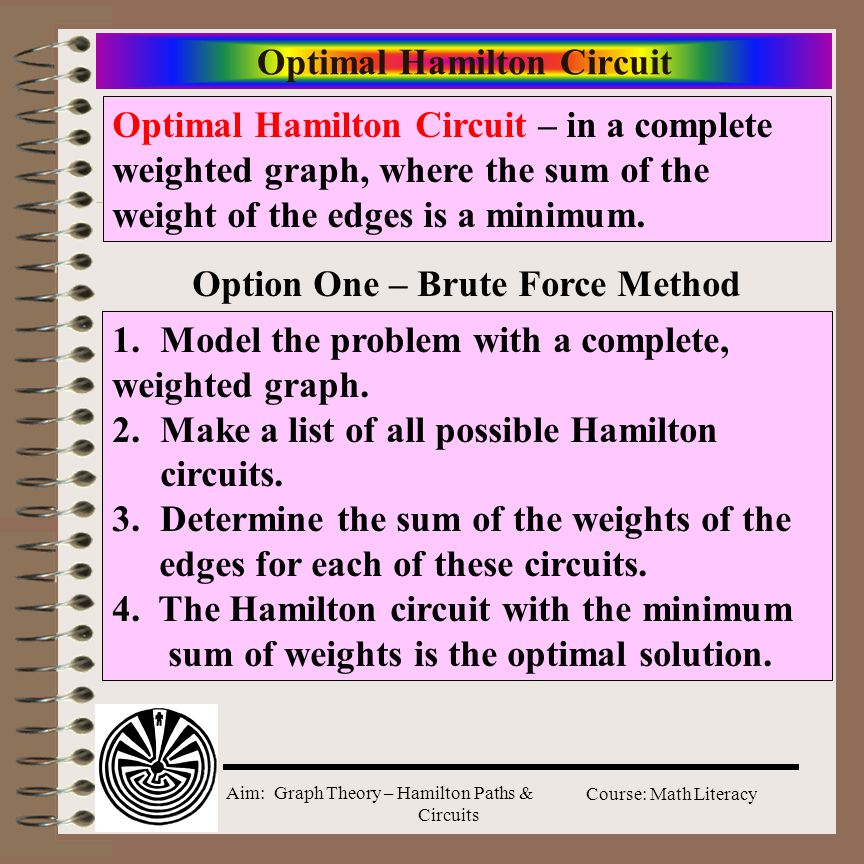 Aim: Graph Theory – Hamilton Paths & Circuits Course: Math Literacy Optimal Hamilton Circuit Optimal Hamilton Circuit – in a complete weighted graph,