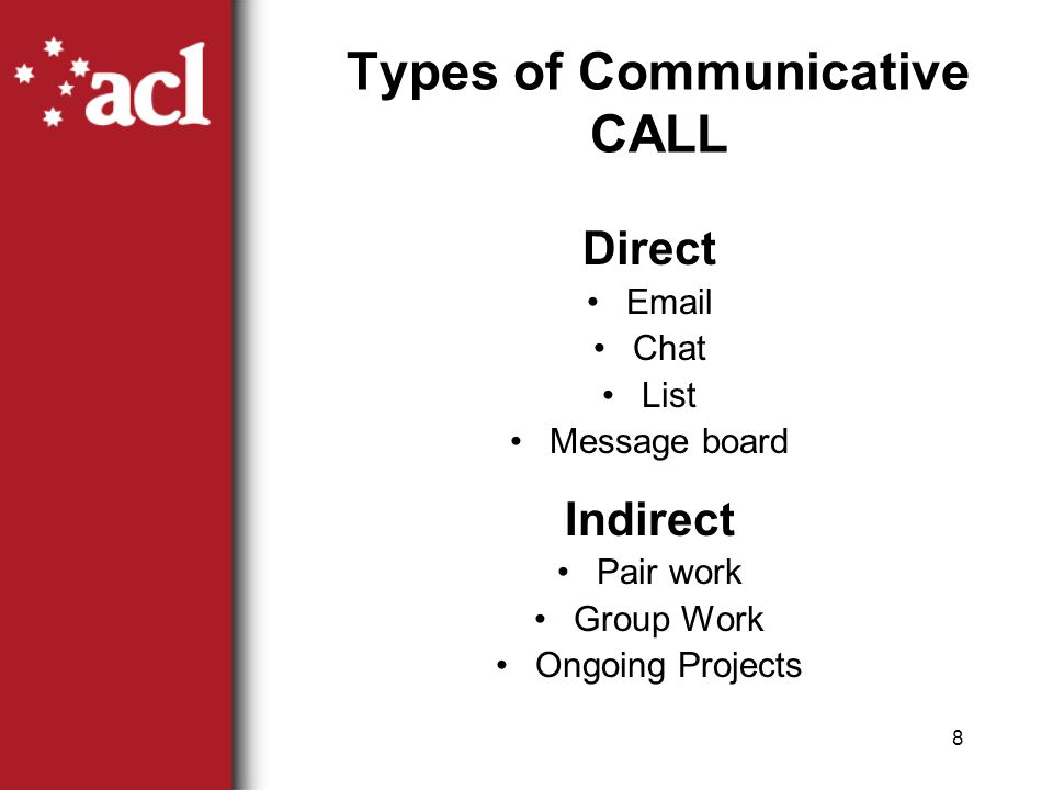 8 Types of Communicative CALL Direct Email Chat List Message board Indirect Pair work Group Work Ongoing Projects
