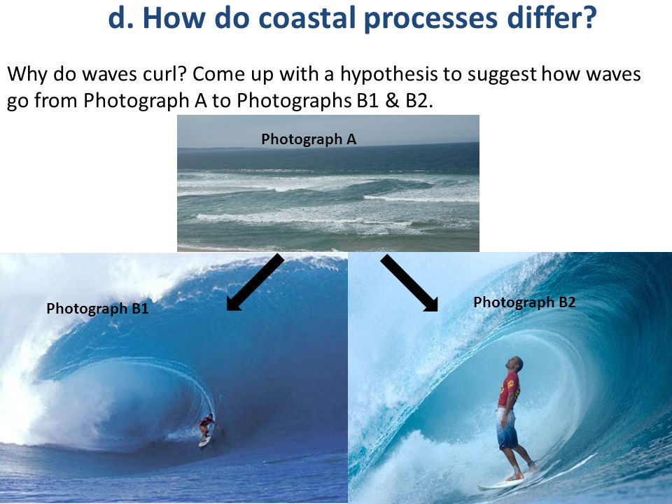 Why do waves curl? Come up with a hypothesis to suggest how waves go from Photograph A to Photographs B1 & B2. Photograph B2 Photograph B1 Photograph
