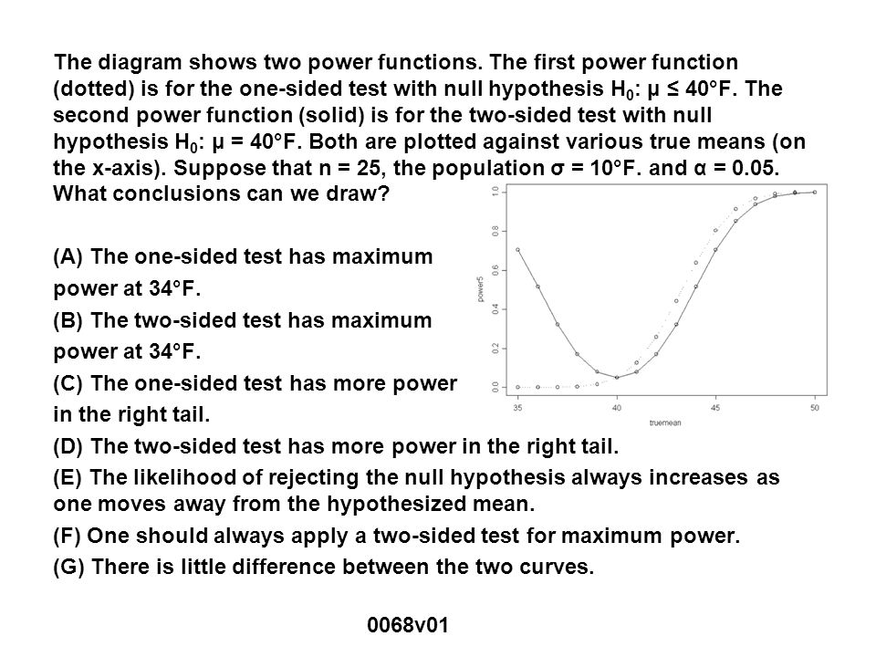 The diagram shows two power functions.