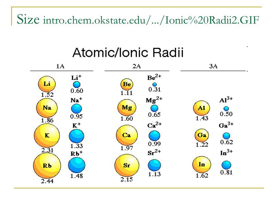 Size intro.chem.okstate.edu/.../Ionic%20Radii2.GIF