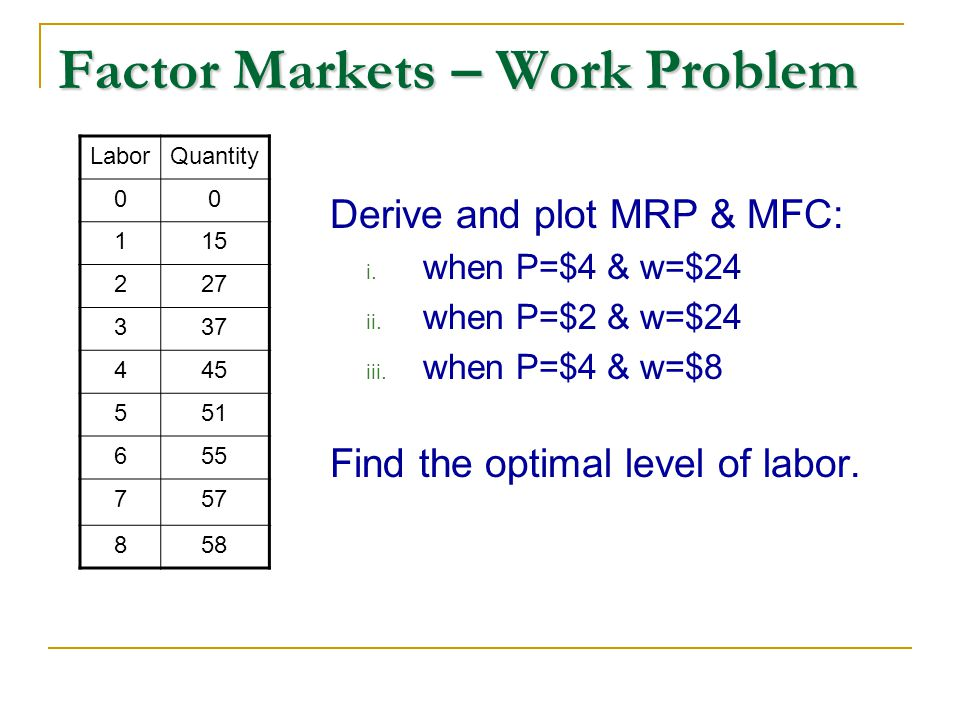 Factor Markets – Work Problem Derive and plot MRP & MFC: i.