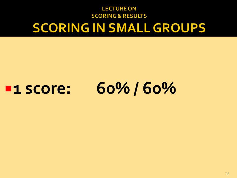  1 score:60% / 60% 13