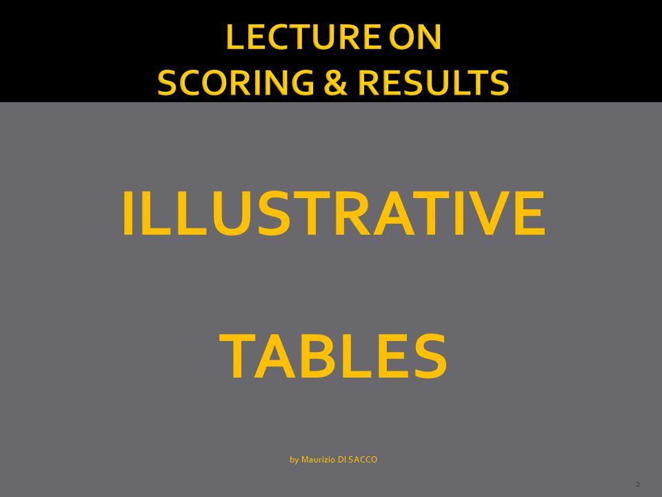 ILLUSTRATIVE TABLES by Maurizio DI SACCO 2
