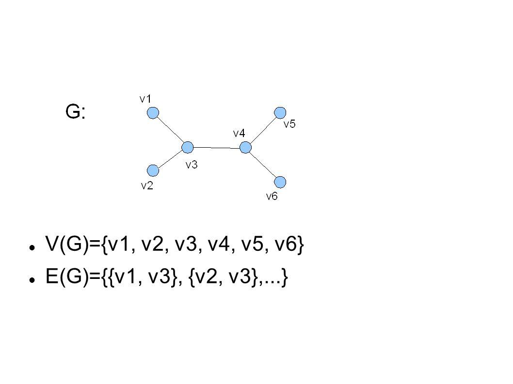V(G)={v1, v2, v3, v4, v5, v6} E(G)={{v1, v3}, {v2, v3},...}