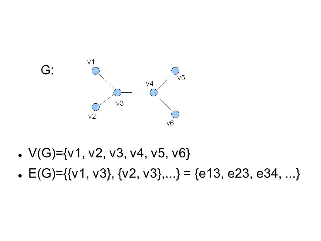 V(G)={v1, v2, v3, v4, v5, v6} E(G)={{v1, v3}, {v2, v3},...} = {e13, e23, e34,...}