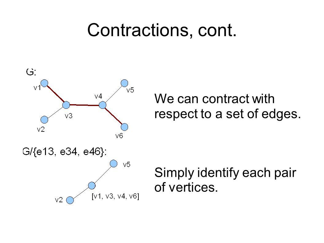 Contractions, cont. We can contract with respect to a set of edges.