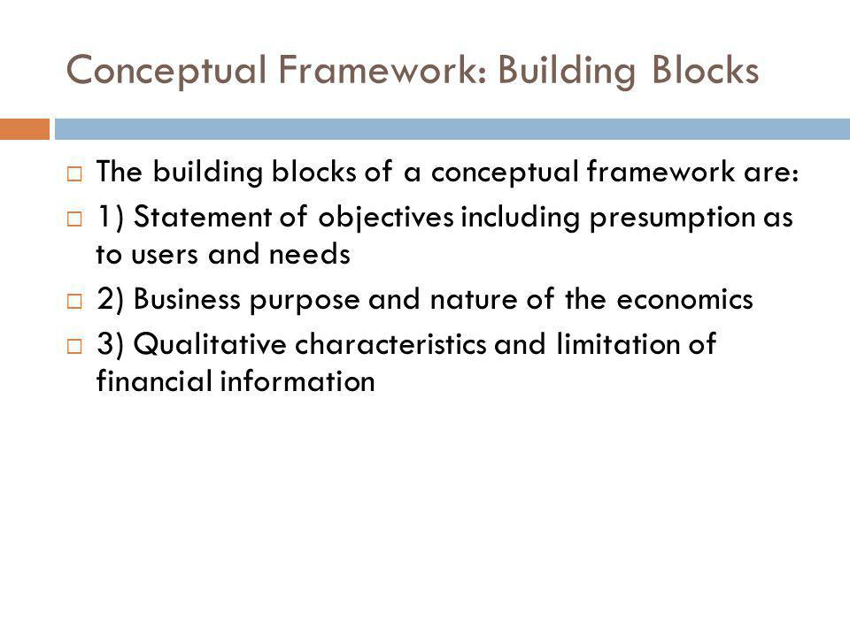 Conceptual Framework: Building Blocks  The building blocks of a conceptual framework are:  1) Statement of objectives including presumption as to users and needs  2) Business purpose and nature of the economics  3) Qualitative characteristics and limitation of financial information